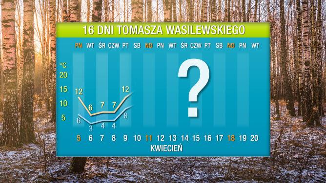 Pogoda na 16 dni: uderzenie zimna zaraz po świętach