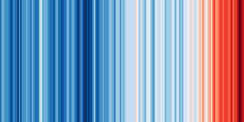 Globalna temperatura w latach 1850-2018. Lata rosną od lewej do prawej (showyourstripes.info/)