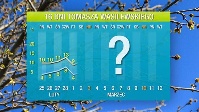 Prognoza pogody na 16 dni: <br />znowu będzie ciepło
