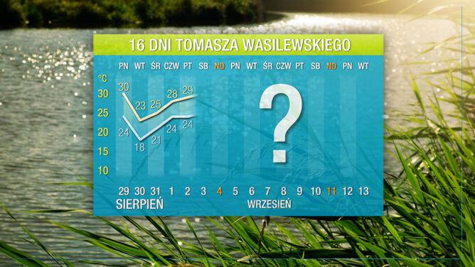 Prognoza pogody na 16 dni: gorąco także we wrześniu